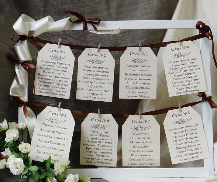 Стол рассадки на свадьбу